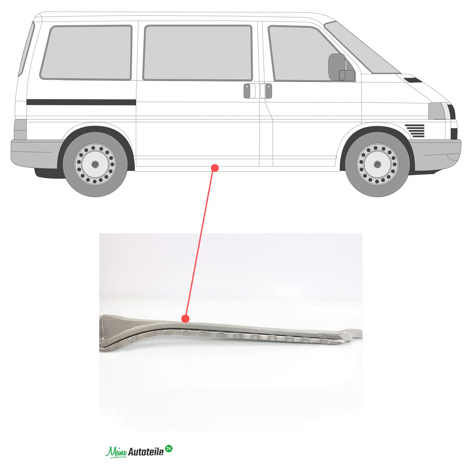 Reparaturblech Schweller Schweller unter der Schiebetür Rechts Transporter T5